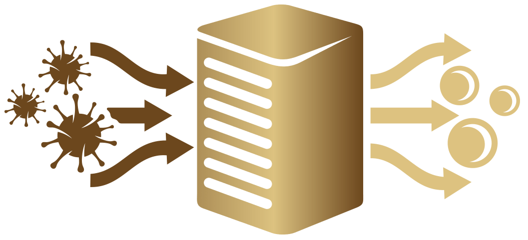 innovatives Luftreiniger-System